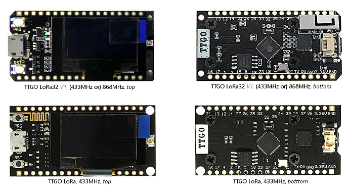 TTGO boards 1 test 690x384