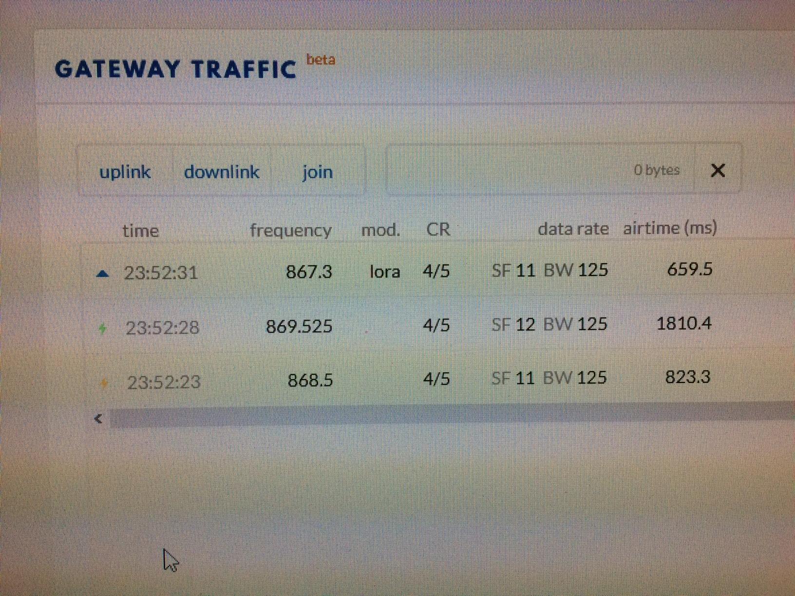 OTAA_JOIN_TTN_Gateway