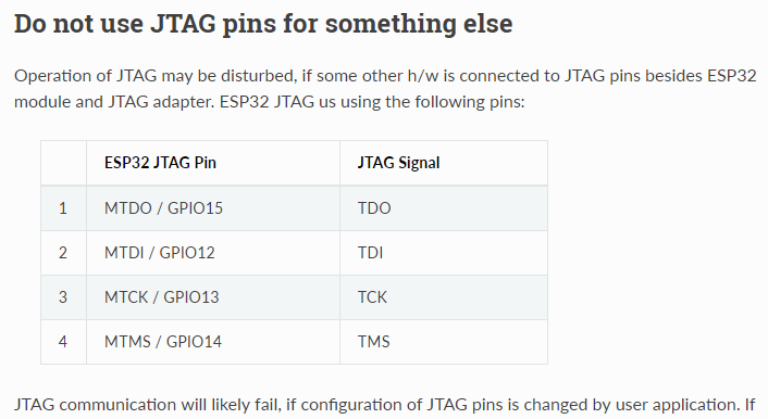 From%20JTAG%20Debugging%20Tips%20and%20Quirks