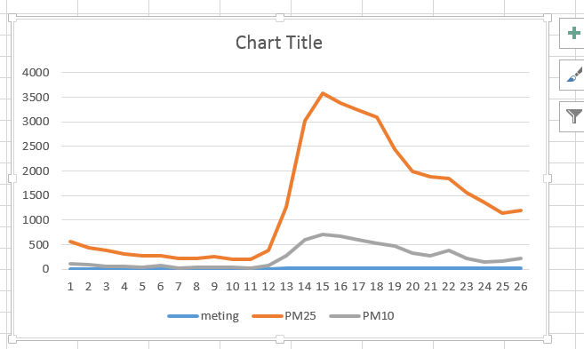 Air quality sensor for PM2 5 and PM10? - Use Cases - The