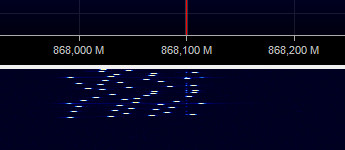 RTL-SDR%20-%20Without%20AGC%20-%20More%20zoomed%20out%20-%20Partial