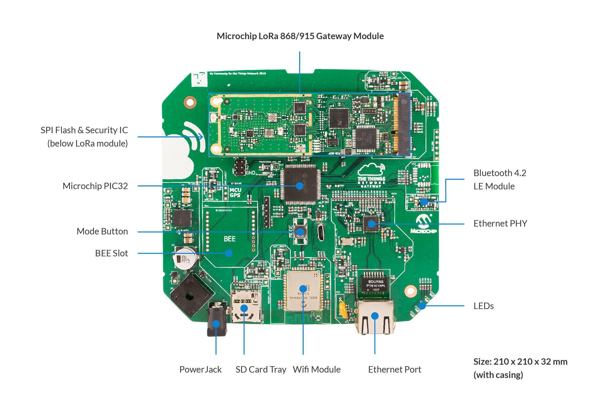 TTN Gateway circuit board from Wienke's forum post