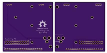 IMST IC880A + RPi] Gateway