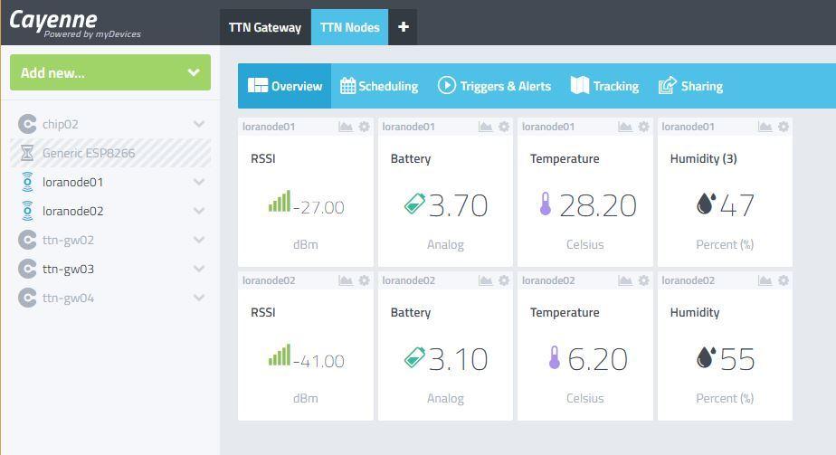 Full Arduino Mini LoraWAN below 1uA Sleep Mode - End Devices