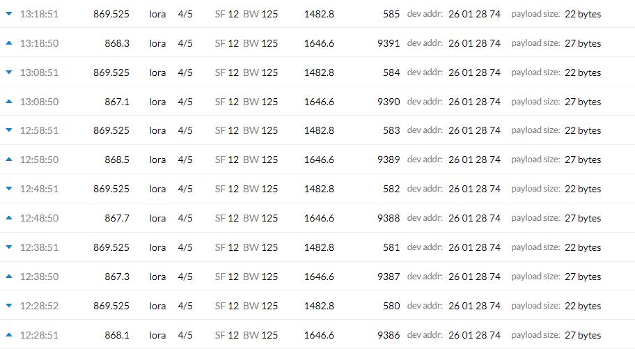 TTN_problem