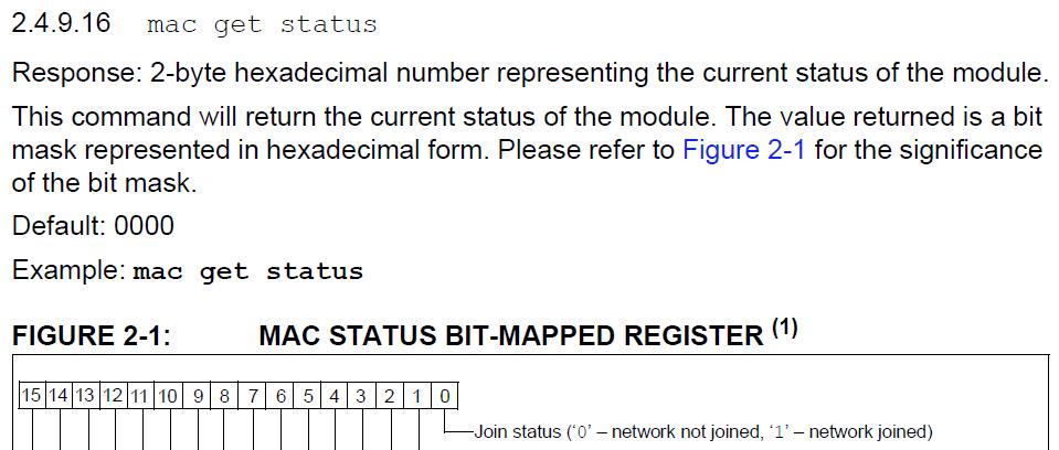 RN2483 mac status