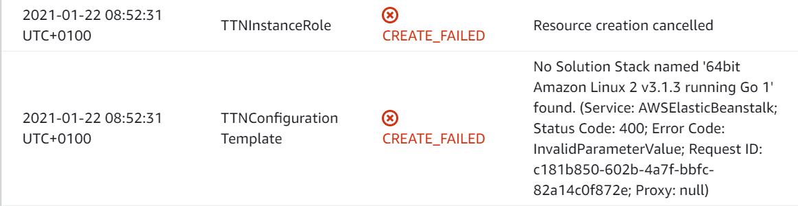created_failed