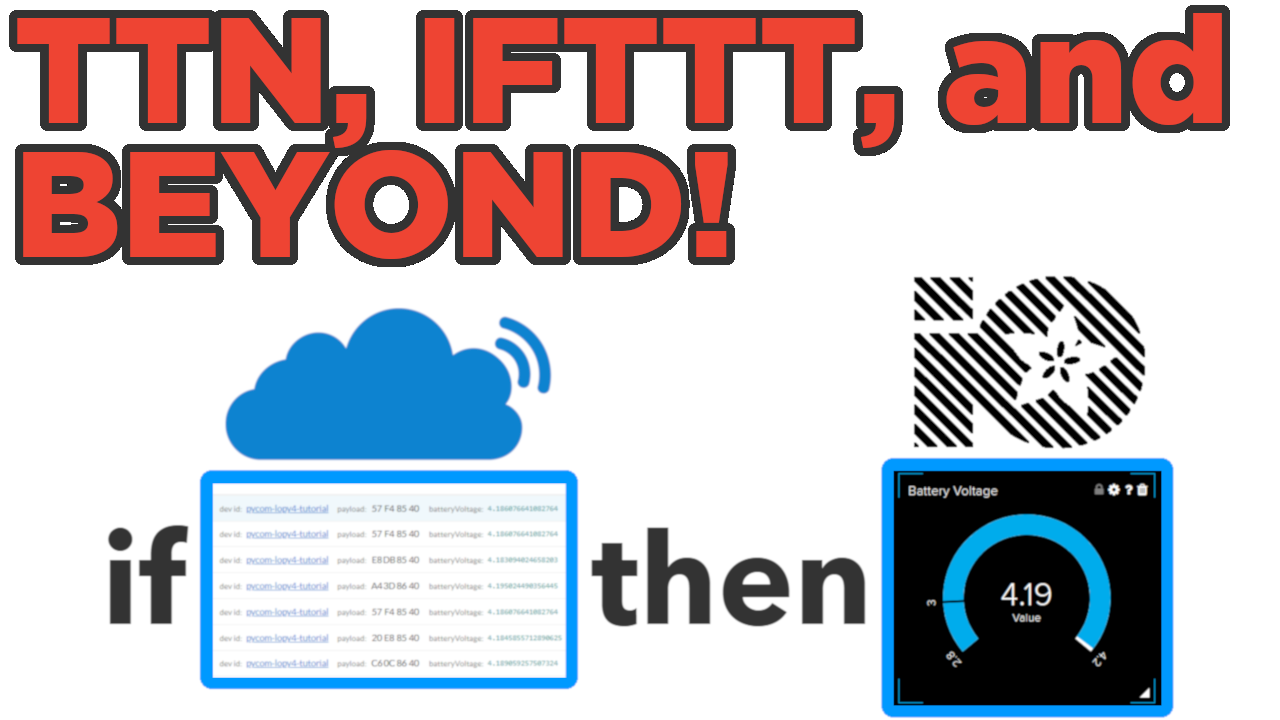 IFTTT integration - The Things Network