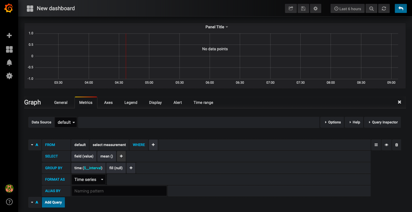 Node-RED/Grafana