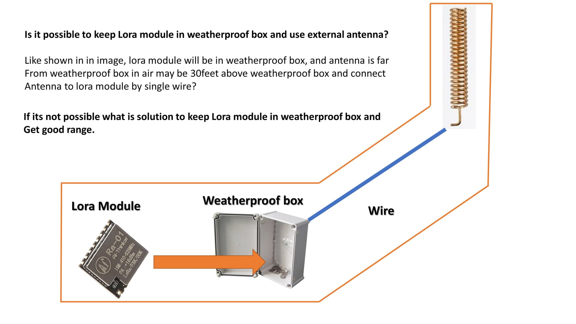 Lora module in weatherproof box