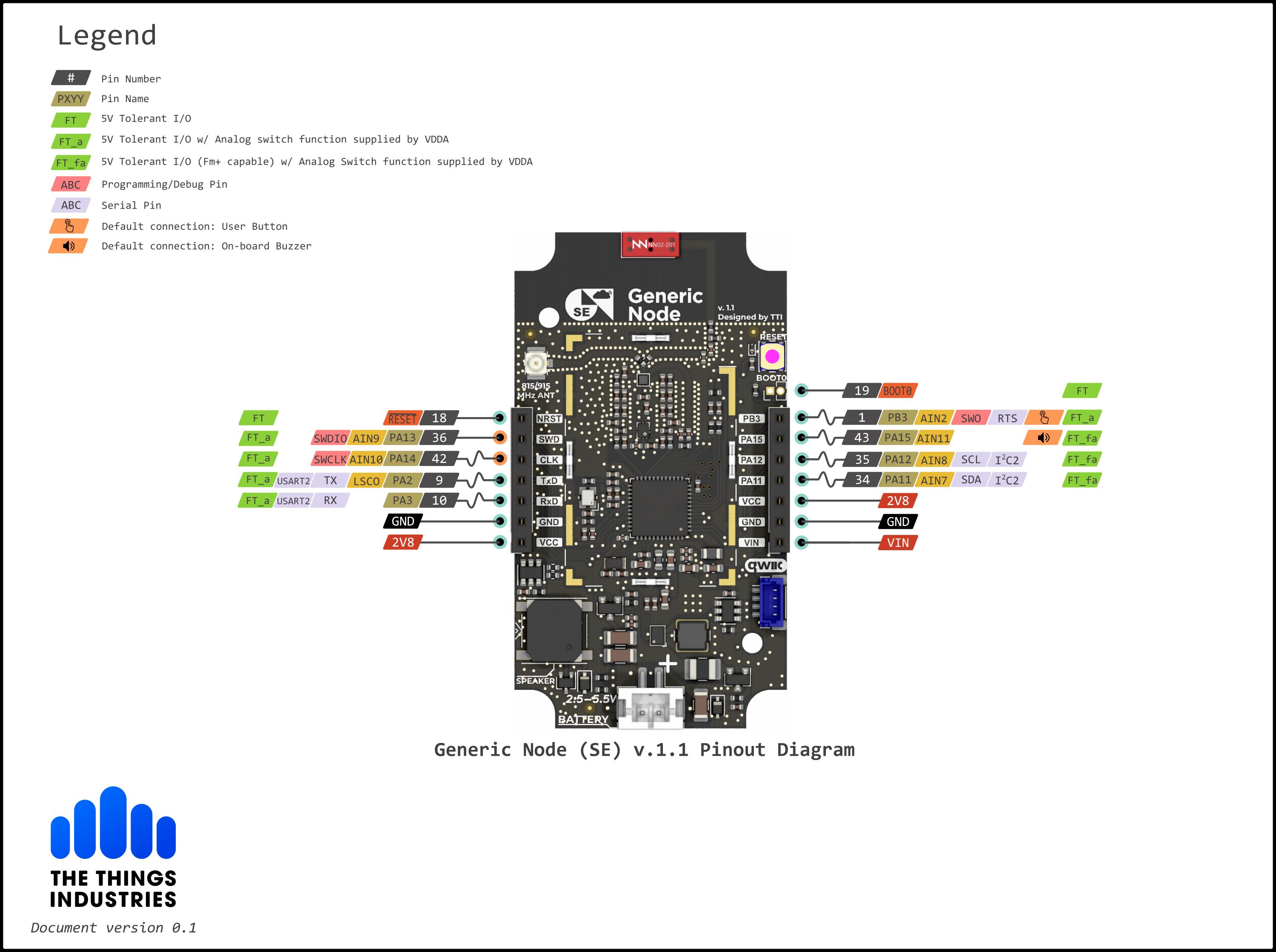 GNSE_v1.1_pinout